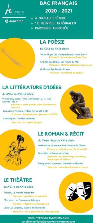 La dissertation du bac français porte sur les objets d'étude
