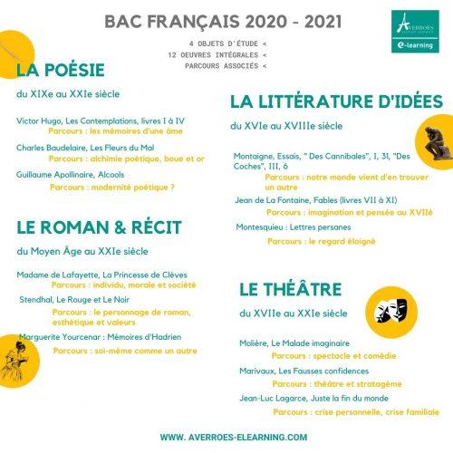 Objets d'études du bac oral de français 2021