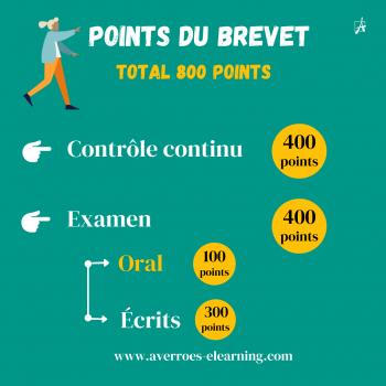 L'oral du brevet compte pour 100 points sur 800